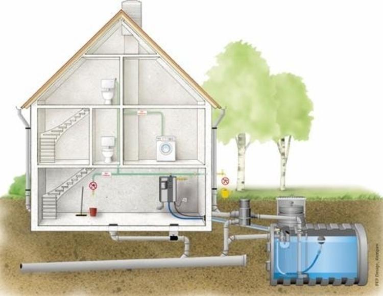 beneficios-de-las-cisternas-de-agua